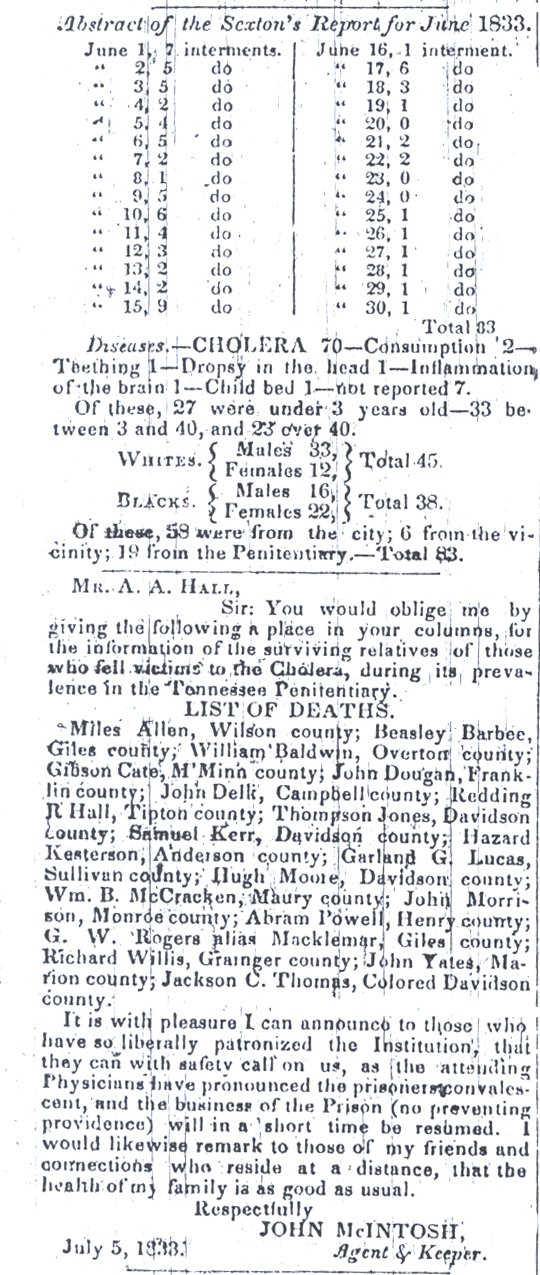 Article on inmates that died of Cholera